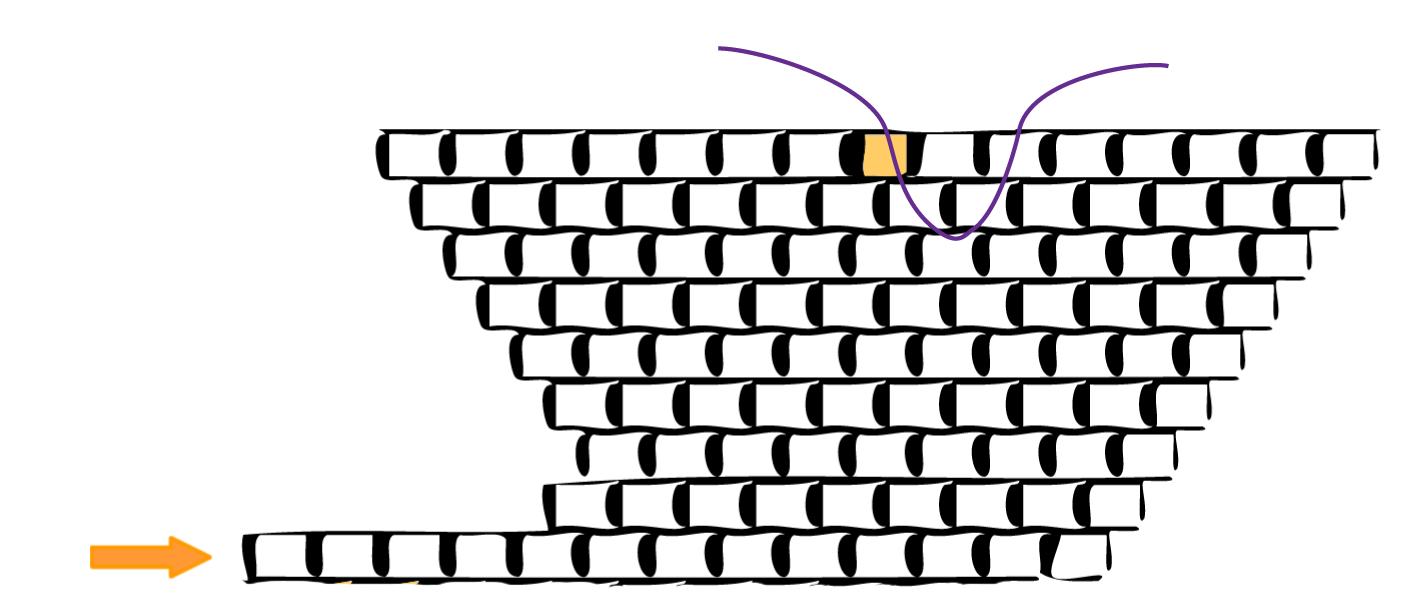 DIY tejer brickstitch Miyuki rebordea patrón de la paloma por ...